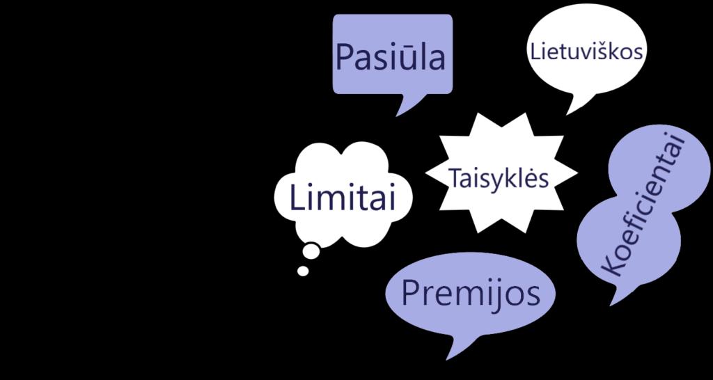 Kaip išsirinkti - Lietuviškos lažybų bendrovės