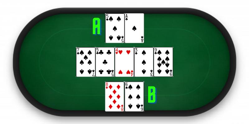 Kortų kombinacijos ir laimėtojo nustatymas
