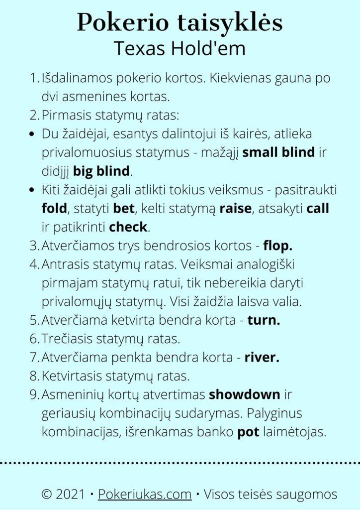 Pokerio žaidimas taisyklės pdf