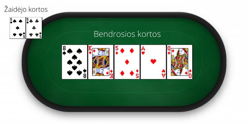 Set - pokerio žodynas