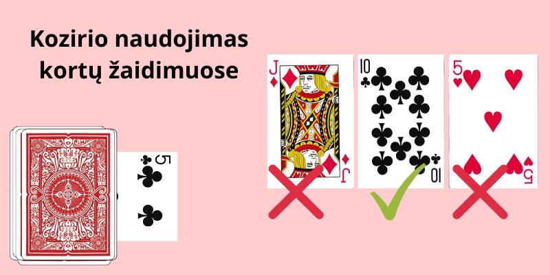 Kortų žaidimas dviems Durnius, Tūkstantis ir Vežimas