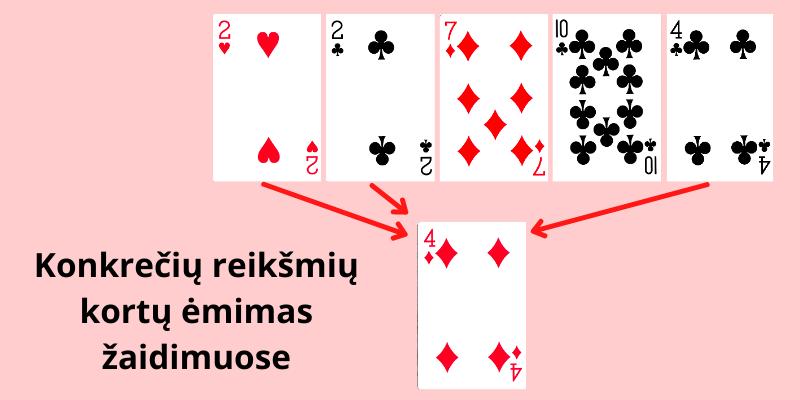 Žaidimai su kortomis dviems - Karuselės taisyklės