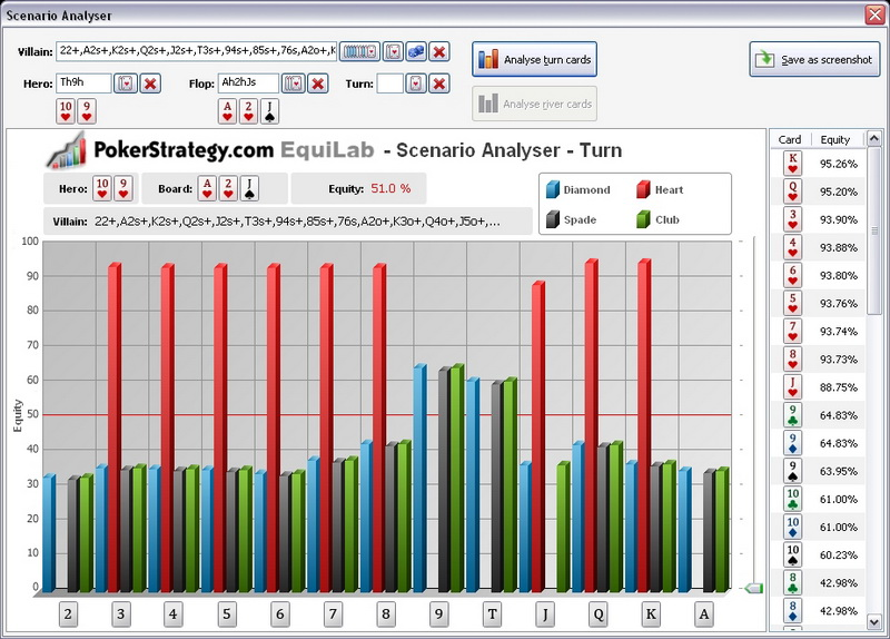 Equilab Analyser pokerio programa