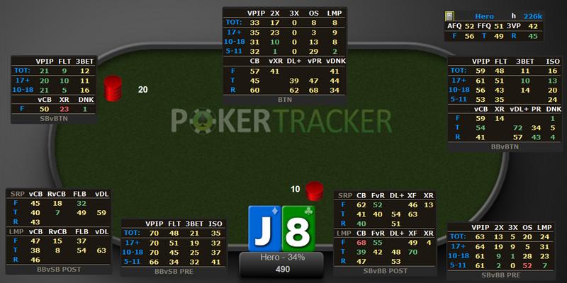 Poker Tracker 4 analizė